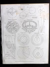 Rees 1820 Antique Print. Astronomy 20 Satellites of Jupiter, Sphere's